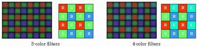 بازسازی رنگهای طبیعی در دوربین های دیجیتال