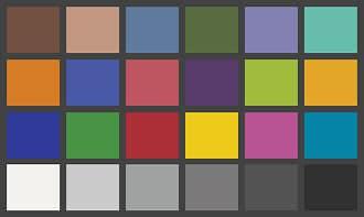 درباره مدیریت رنگ Color Management