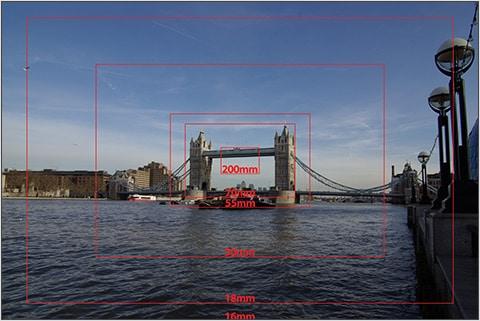 راهنمای خرید لنز دوربین دیجیتال