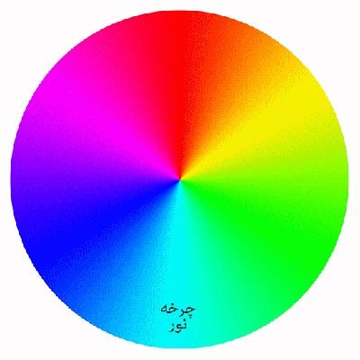 همه چیز درباره رنگ – قسمت اول