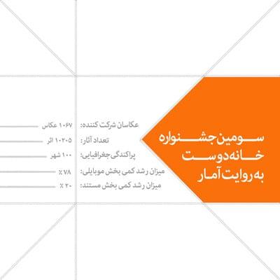 ۱۰۲۰۵ اثر در سومین جشنواره سراسری عکس خانه دوست